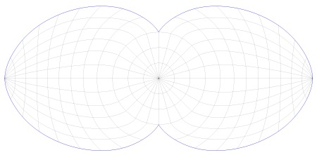 Pseudo-Eisenlohr Grid